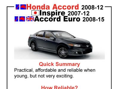 honda accord 2008 user manual pdf