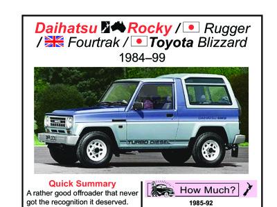 Report Wi7162 1997 Daihatsu Mira In White