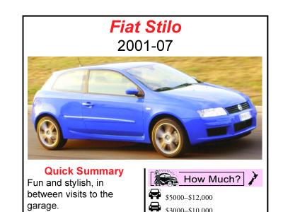 fiat stilo 2001 07 the dog lemon guide reviews carjam rh carjam co nz Fiat Stilo Abarth Fiat Stilo Abarth
